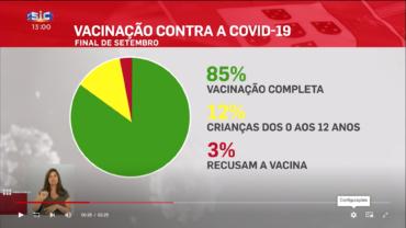 Le « processus de vaccination » du Portugal touche à sa fin