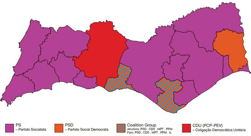 Le PS victorieux en Algarve alors que les socialistes remportent 12 des 16 arrondissements